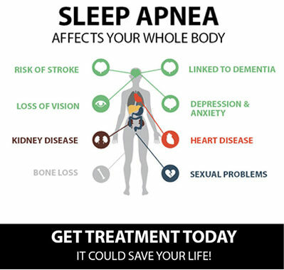 how sleep apnea affects your whole body infographic